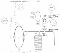 1989.5.30飯塚キャンパスLAN